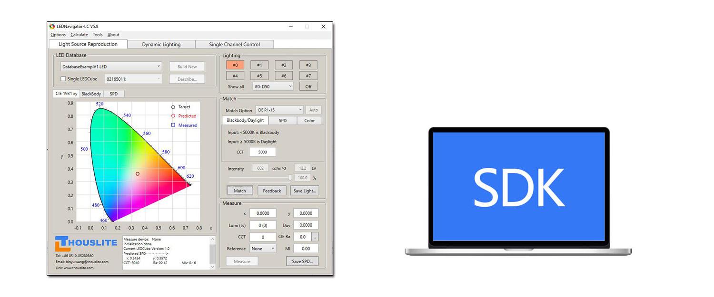 LEDCube - User-friendly software, SDK available