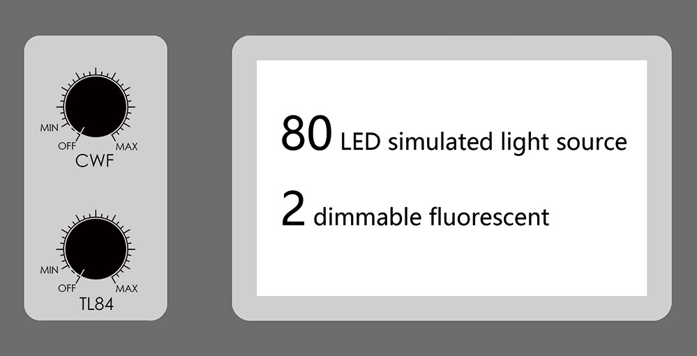 LEDView - 80 LED simulated sources (except LEDView-12), 2 fluorescent lamps (except LEDView-H11)